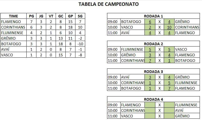 Tabela de Campeonato de Futebol Excel