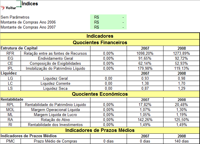 Planilha de análise de balanço 3