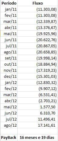 Cálculo do PayBack - Excel VBA
