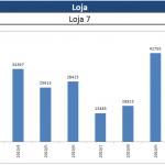 Gráfico com Alteração Automática por Loja – Funções Desloc e Corresp do Excel