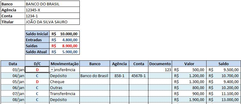 Controle de Conta Corrente no Excel