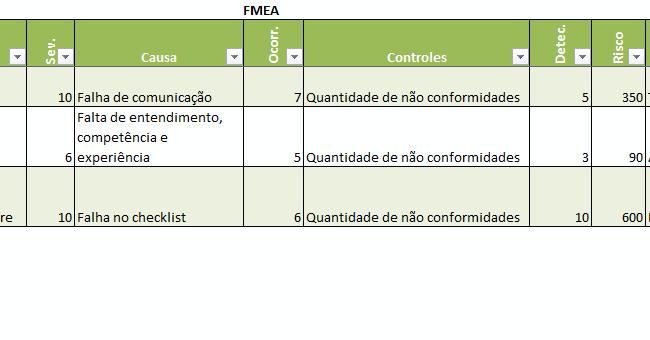 Planilha FMEA Excel - Análise do Tipo e Efeito de Falha