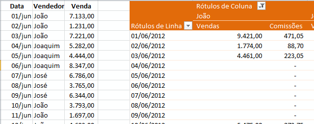 Resolver problema no filtro em tabelas dinâmicas Excel