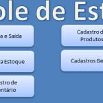 Planilha de Controle de Estoque Excel