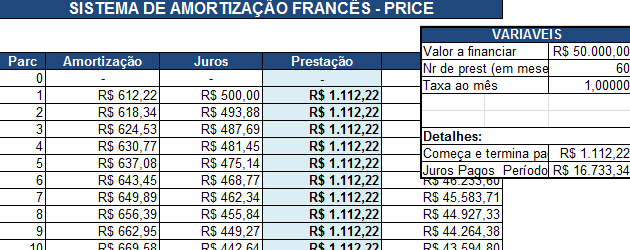 Planilha Excel SAC e Price