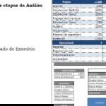Planilhas Excel para Contabilidade – Apanhado de artigos