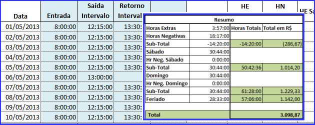 Cálculo de Hora Extra Excel