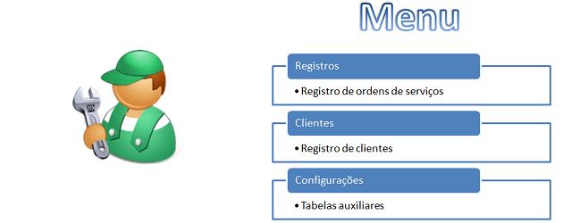 Controle de ordem de serviço Excel