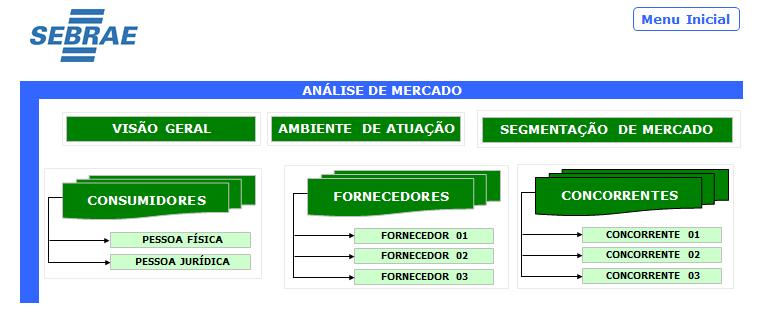 Plano de negócios 3 Excel