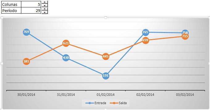 Gráfico com tamanho dinâmico dashboard 9