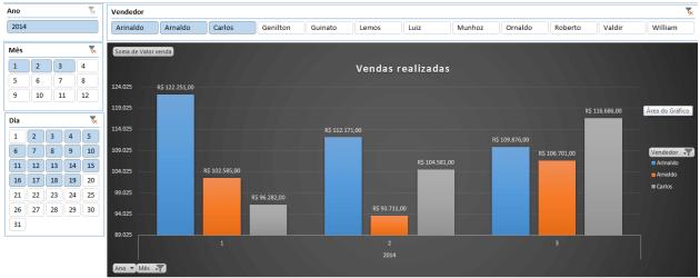Gráfico Excel com eixo Y com altura dinâmica VBA