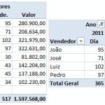 Formatar tabela dinâmica Excel automaticamente