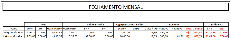 Hora extra e banco de horas Excel grátis 12