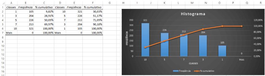Histograma Excel 17