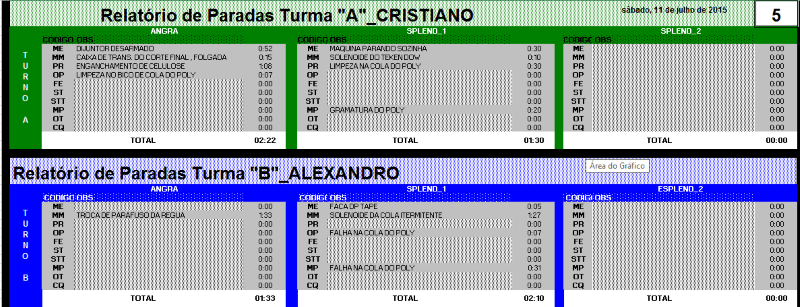 Excel Planilha de paradas de linha de produção 3