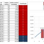 Excel – Margem de contribuição do produto