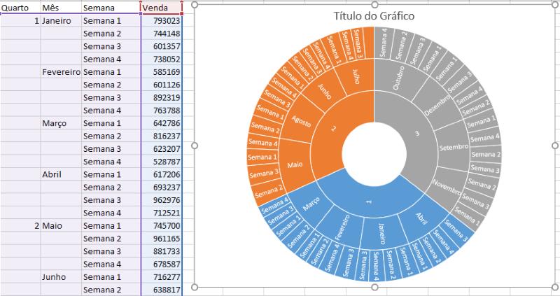 Excel 2016 gráfico solar
