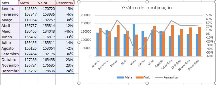 Gráfico de combinação Excel 2016