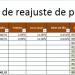 Planilha Excel de reajuste de parcelas em atraso