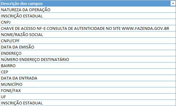 Planilha NF-e XML 10 - mapa xml excel