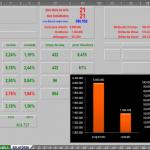 Excel VBA – Planilha de gestão da produção industrial