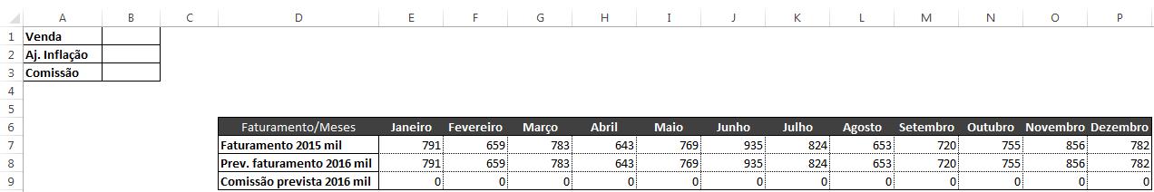 Cenários em Excel 2