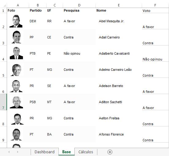 Planilha votação do impeachment