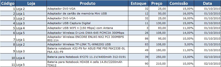 AutoFiltro Excel 4