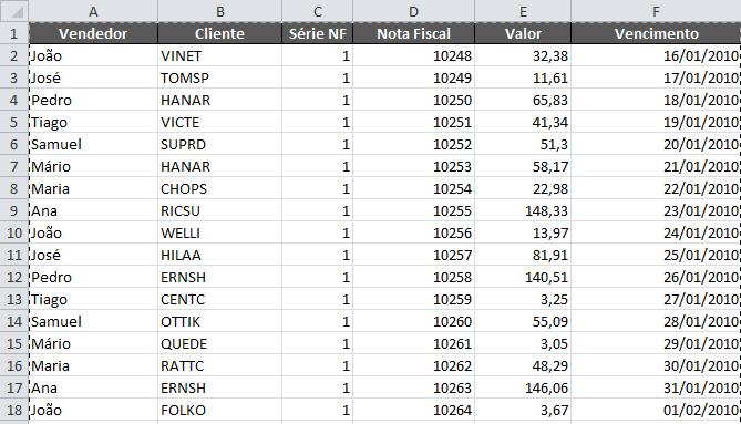 Filtrar dados de uma planilha em outra Excel