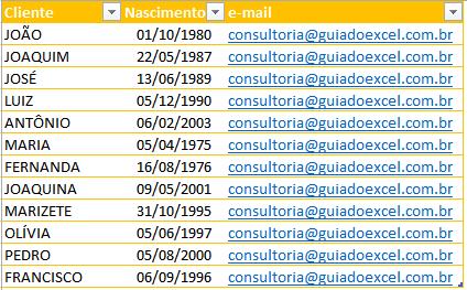 Enviar e-mail Excel VBA - Planilha de Aniversário