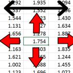 DESLOC Excel – Aprenda de uma vez por todas