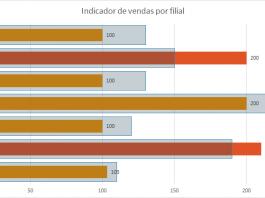 Gráfico de metas x realizado com duas cores 14